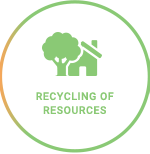 RECYCLING OF RESOURCES